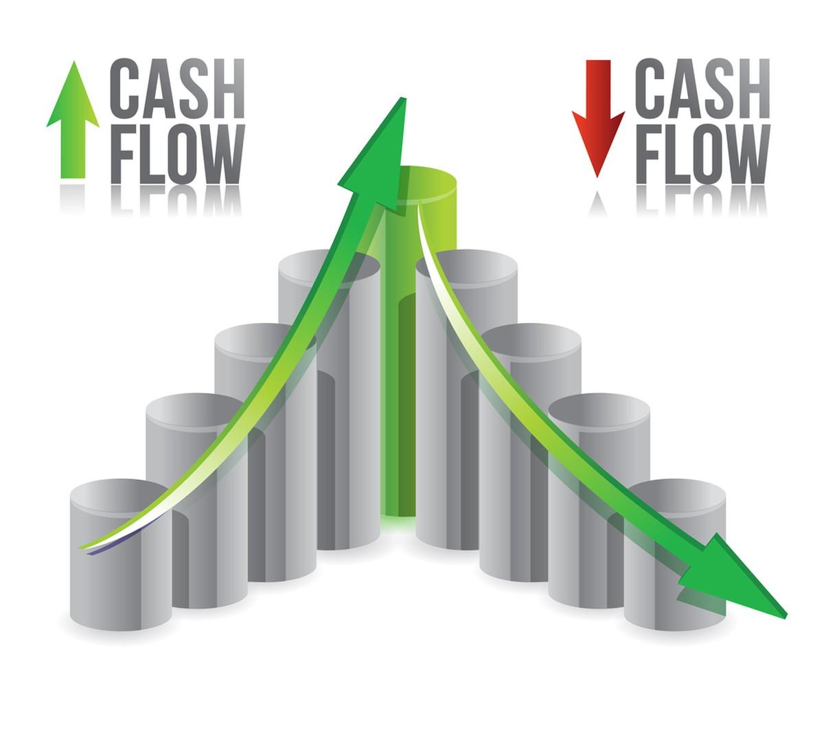 Гра Cash flow