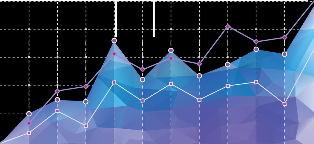Бізнес-аналітика та візуалізація даних: кроки до успішної кар'єри